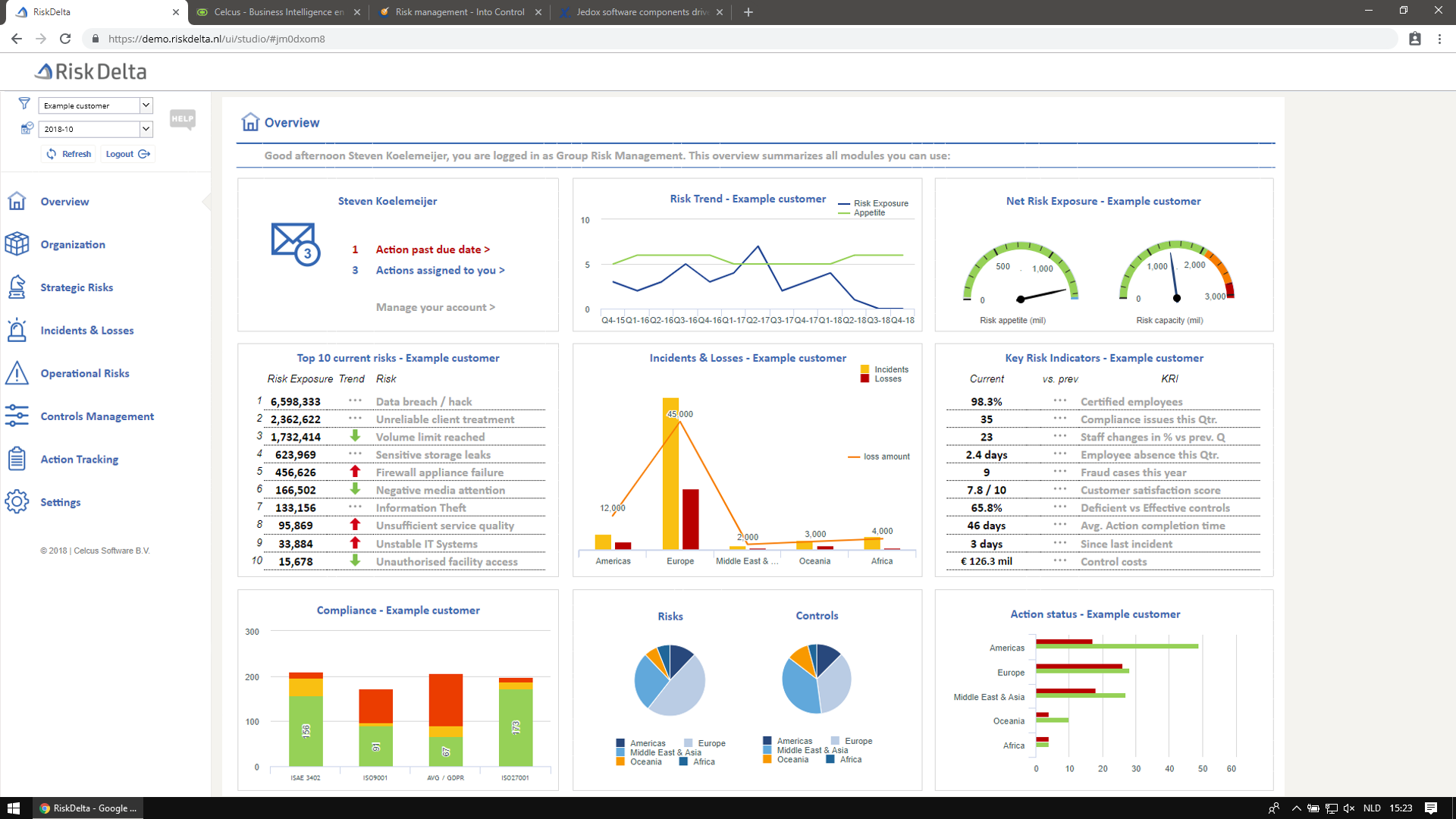 RiskDelta dashboard overview